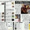 自分新聞の画像
