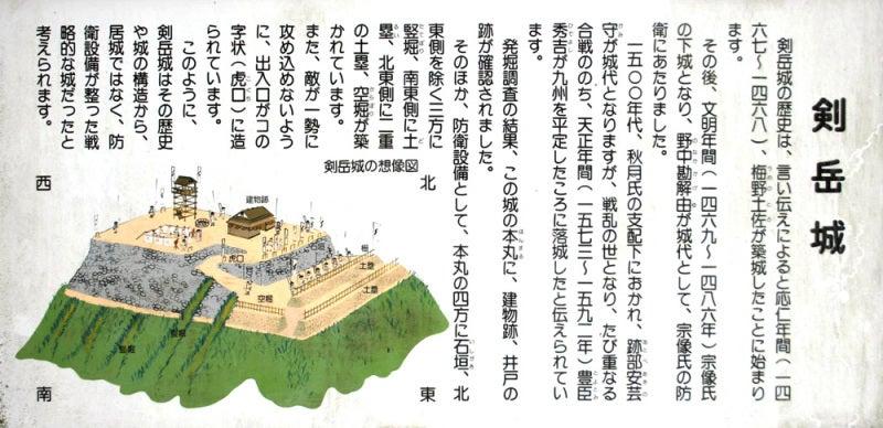 剣岳城/説明板