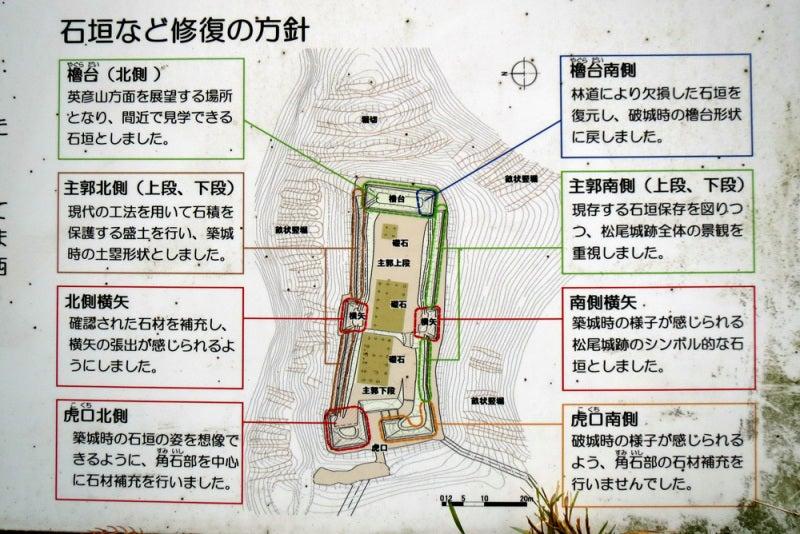 松尾城/⑦詳しい図