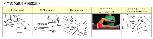テスト ピボット シフト