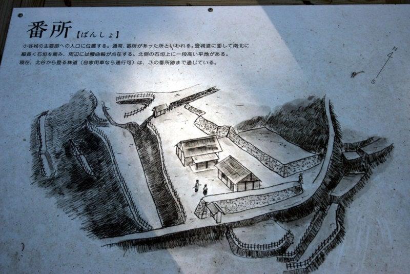 小谷城/04番所の説明板