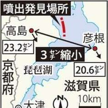 琵琶湖:過去11年間…