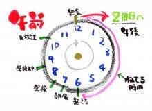 勉強の教え方入門 ~小学生:午...