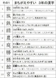 漢字 こ ひつじ