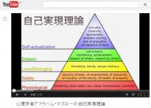 心理学 【自己実現理論】   堀江信明