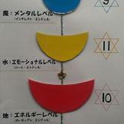 2/20(水)満月☆9のスターの探求の記事に添付されている画像