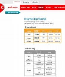タンザニア インターネット料金