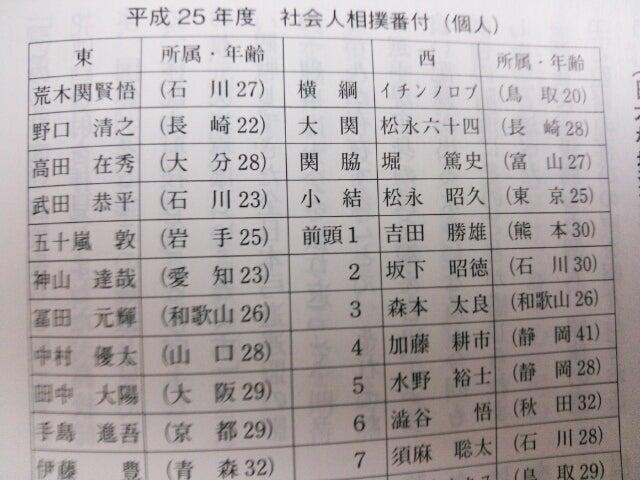 平成27年度アマチュア相撲番付(高校-個人)   ☆どす …