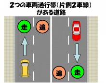 車両通行帯がある道路における通行 | (裕)の学科教室