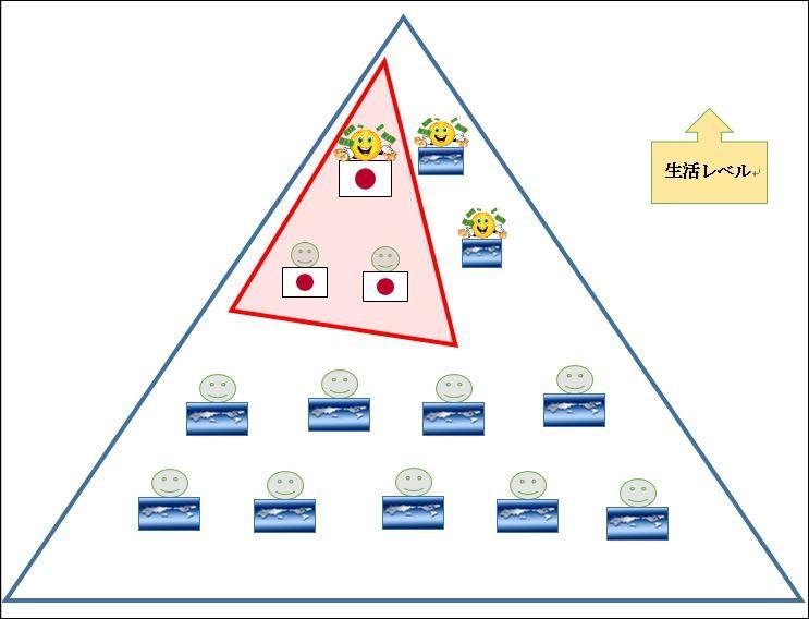 今のピラミッド