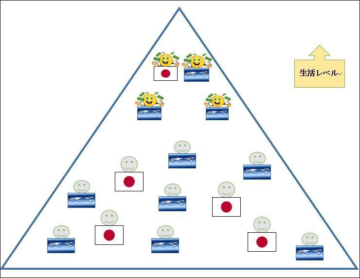 未来のピラミッド