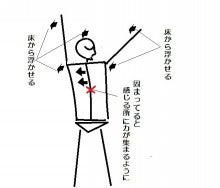 阪神西宮_みやざき鍼灸_胸ひらき体操手順3