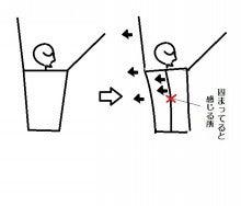 阪神西宮_みやざき鍼灸_胸ひらき体操手順2