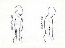 阪神西宮_みやざき_鍼灸_胸の開閉