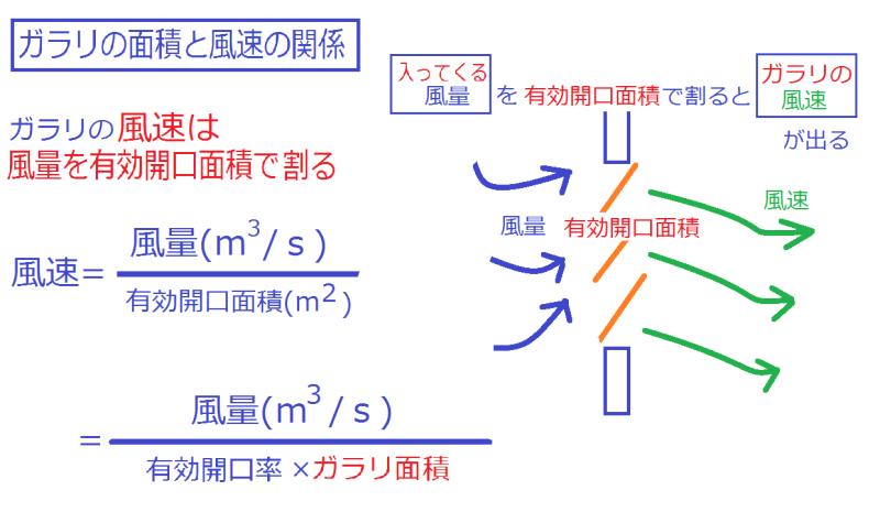 ガラリの計算   石垣島から合格...