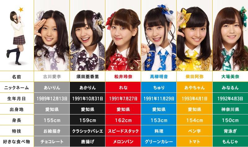 【画像】ネットで見つけた!!AKB48 SKE48 大場美奈 37thシングル