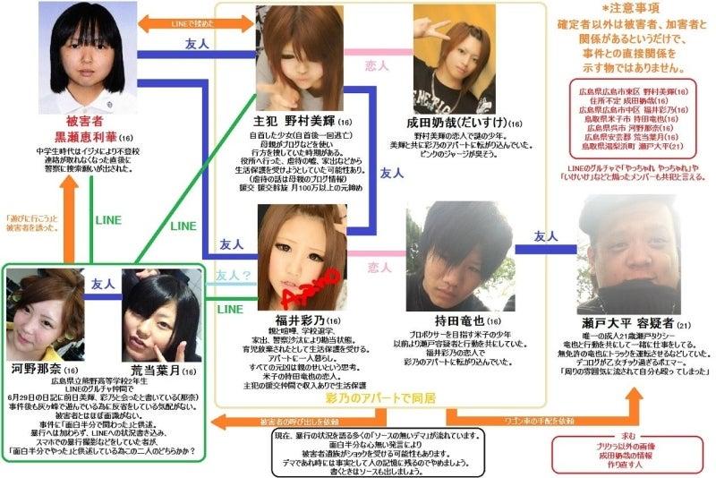 広島16歳LINE殺人事件 | 一期一会(いちごいちえ)の世直し