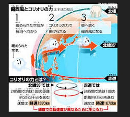 書道正師範 高須番長 の 書道ブログ怪物黒潮2 北緯30度 屋久島南西沖 魔の海域で黒潮は急カーブする