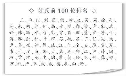 ソウルの達人の「韓国ビジネス滞在日記」韓国の苗字・本貫(ポングァン)検索サービス