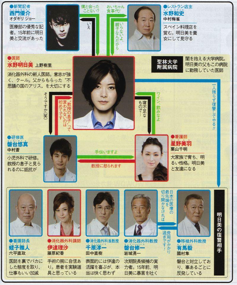 アリスの棘』第3話 顧問弁護士の日向にメッセージカードが? | 乃木坂 ...