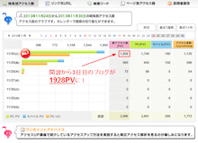 $有名人よりも読まれる人気ブロガーになる方法@鈴木ゆうたろうのブログ