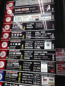 ヨドバシAkibaのフロア案内看板