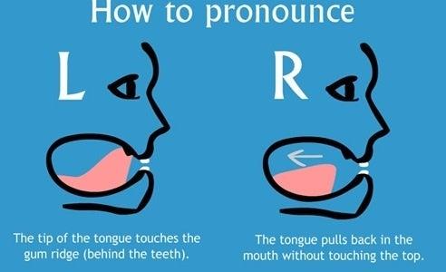 LとRの英語の発音 英会話