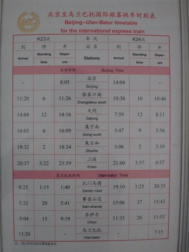 シベリア鉄道 時刻表