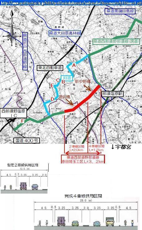 西那須野那須線改良MAP