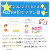 札幌市民カレッジではがき絵でファン創り講座・・・No.329の画像