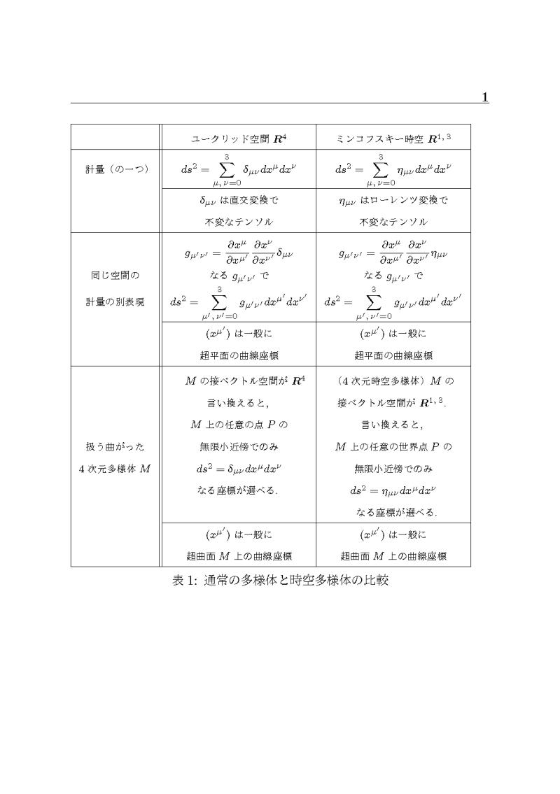 4次元多様体 - 4-manifold - Jap...