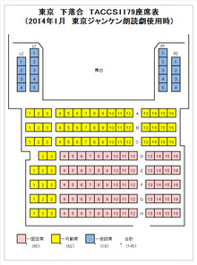 座席表 | サンダーのブログ