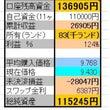 6/18    【定…