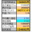 6/19    【定…