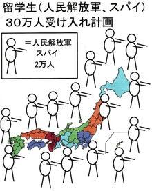 移民201