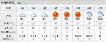 7月6日の天気