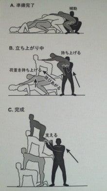 体操 やめろ 組