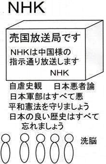 NHKの正体