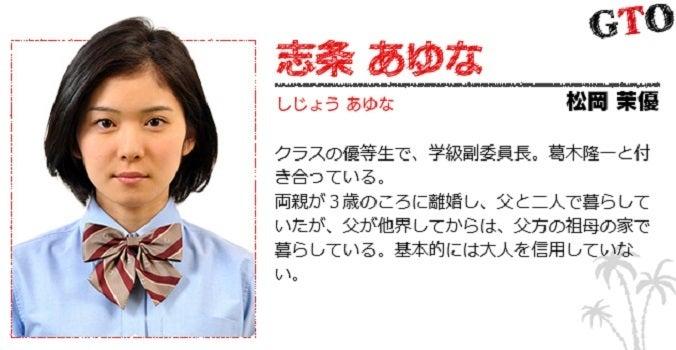 Gto 松岡 茉優