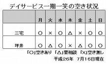 空き状況20140716