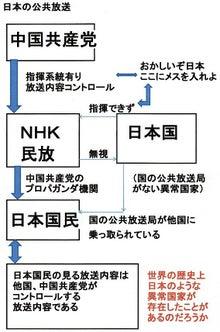日本の公共放送