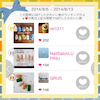 3位獲得!〜GRUSからのNews〜の画像