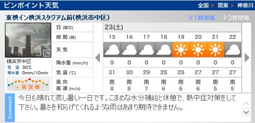 明日 の 横浜 の 天気