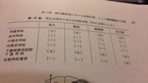 石川太刀雄『内臓体壁反射』と迷...