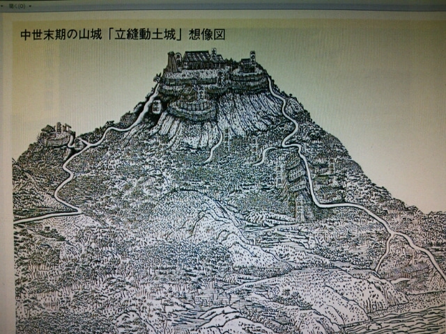 高城城(唯落の城・立縫動土城) ...
