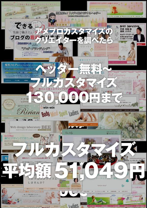 フルカスタマイズ平均額51,049円