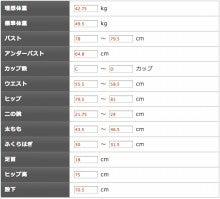 センチ 体重 159 標準