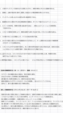 東京都足立区綾瀬の足つぼ&タイ古式&オイル10