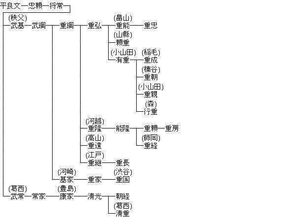 1180年10月22日 飯田家義、伊藤...