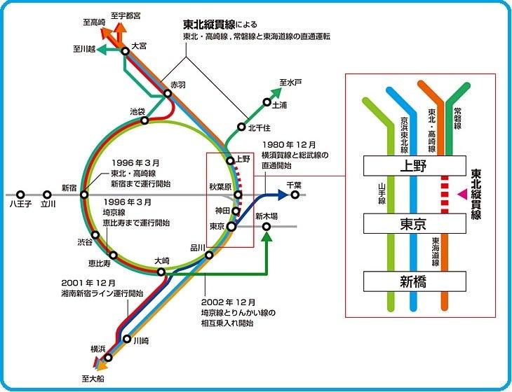 milkyhtのFrankly blog【JR鶴見駅】「相鉄・JR直通線」ホーム新設なるか?